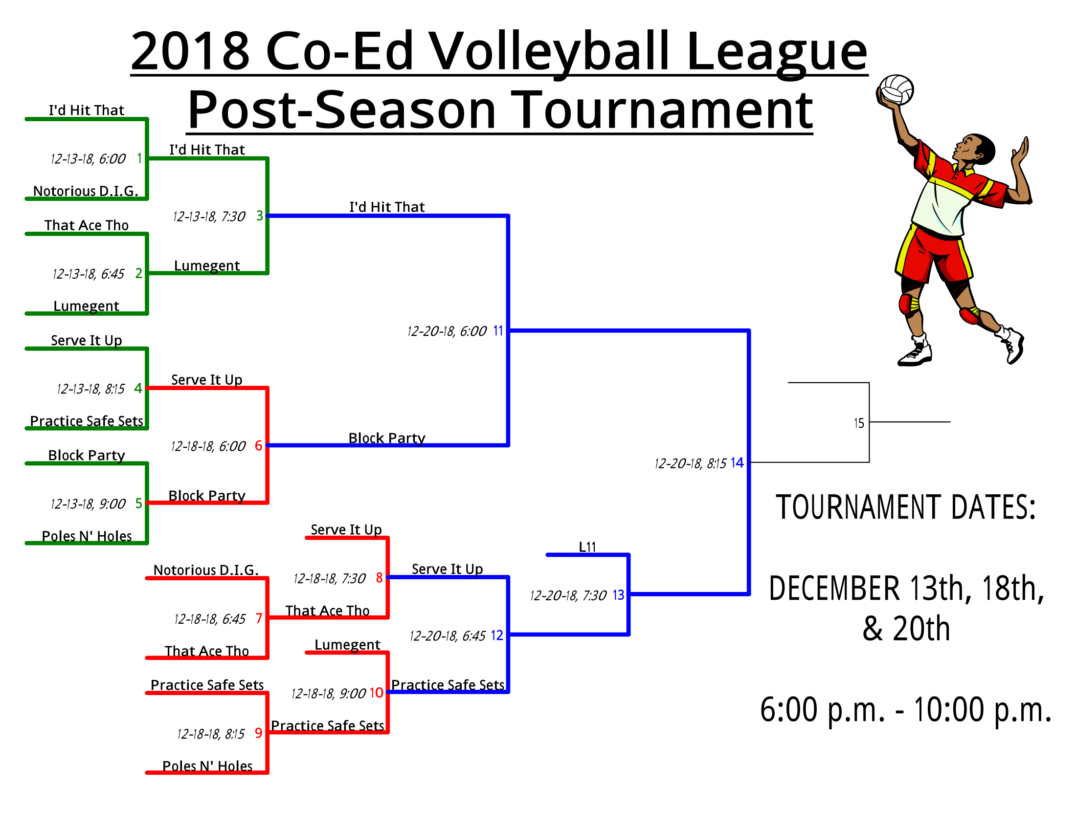 Co-Ed Volleyball (2018) - Tournament Schedule.png