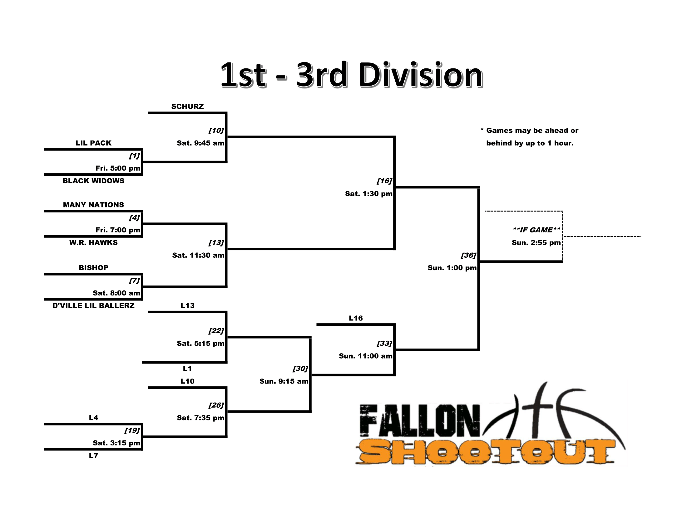 Fallon Shootout (2019) - Brackets (1-3).png