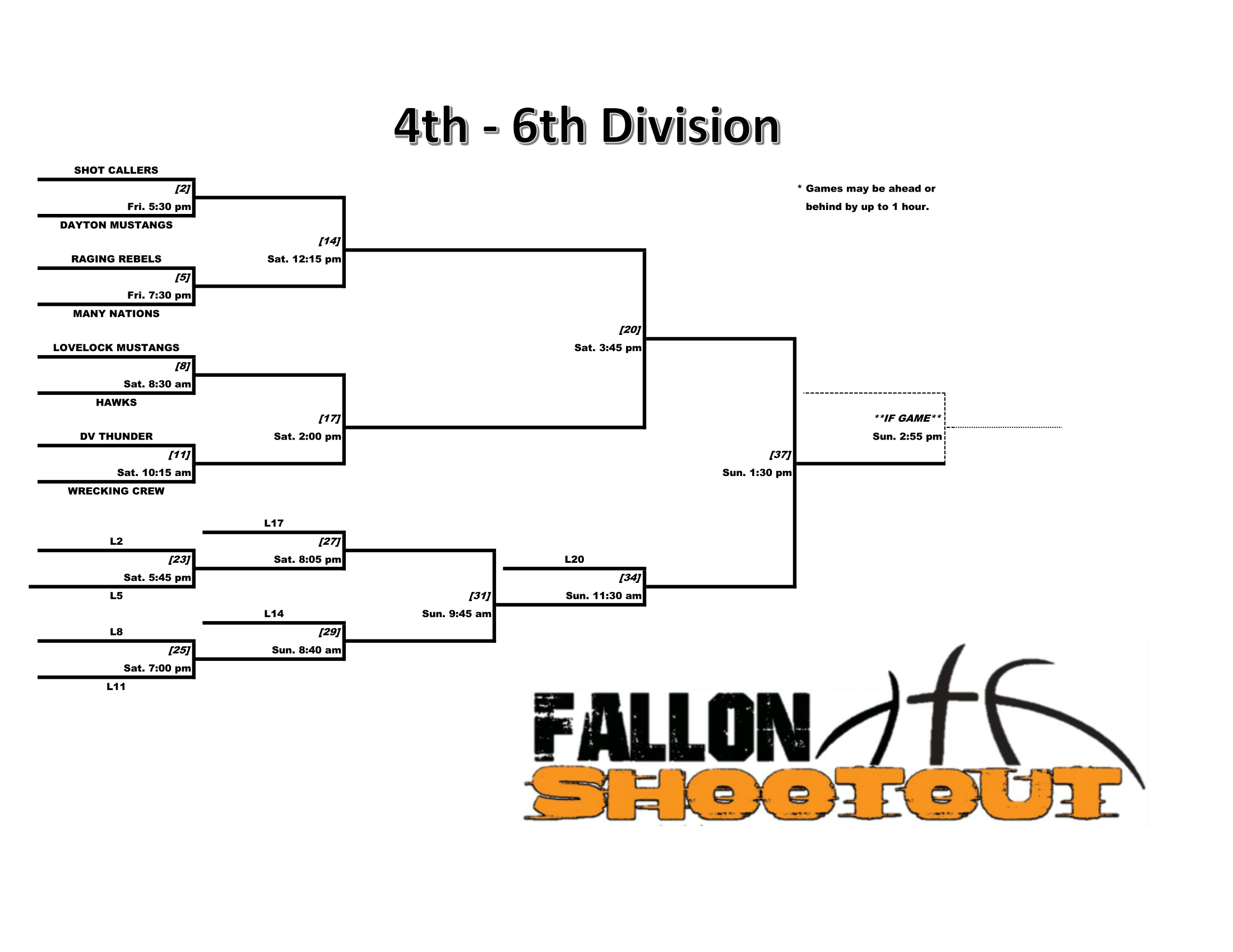 Fallon Shootout (2019) - Brackets (4-6).png