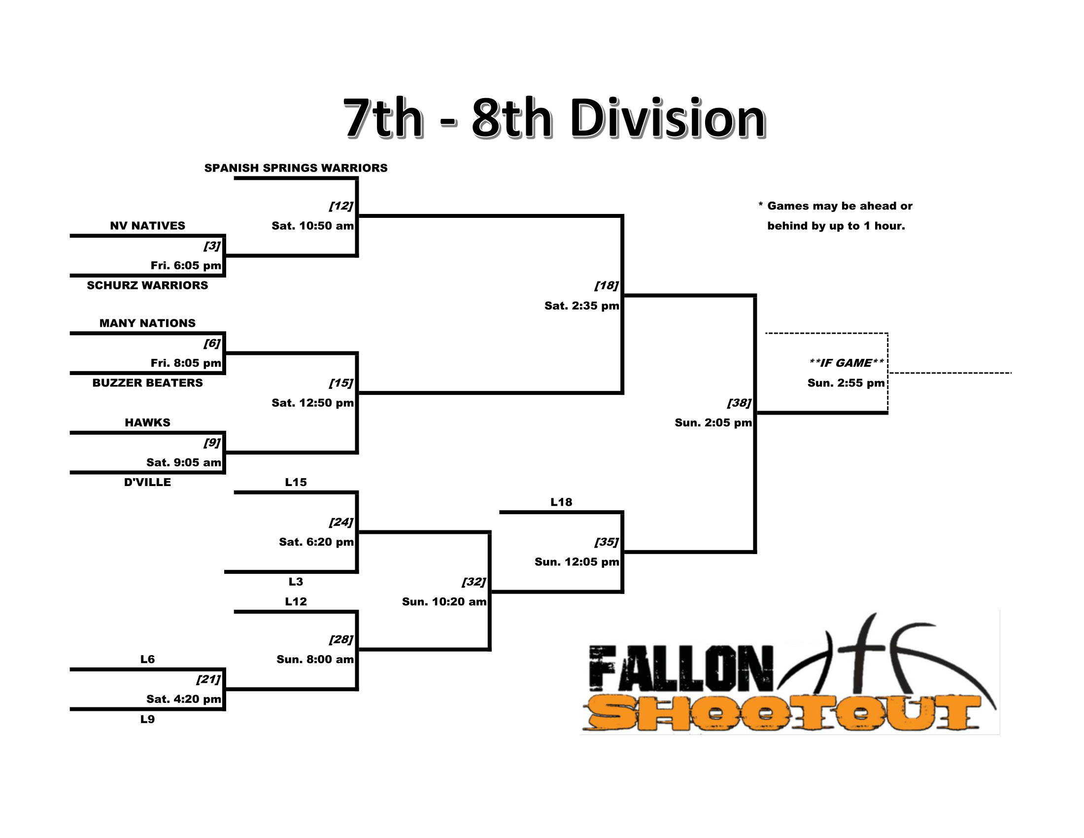 Fallon Shootout (2019) - Brackets (7-8).png